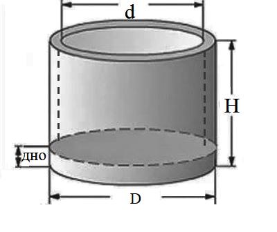 Кольцо КСД 15-9